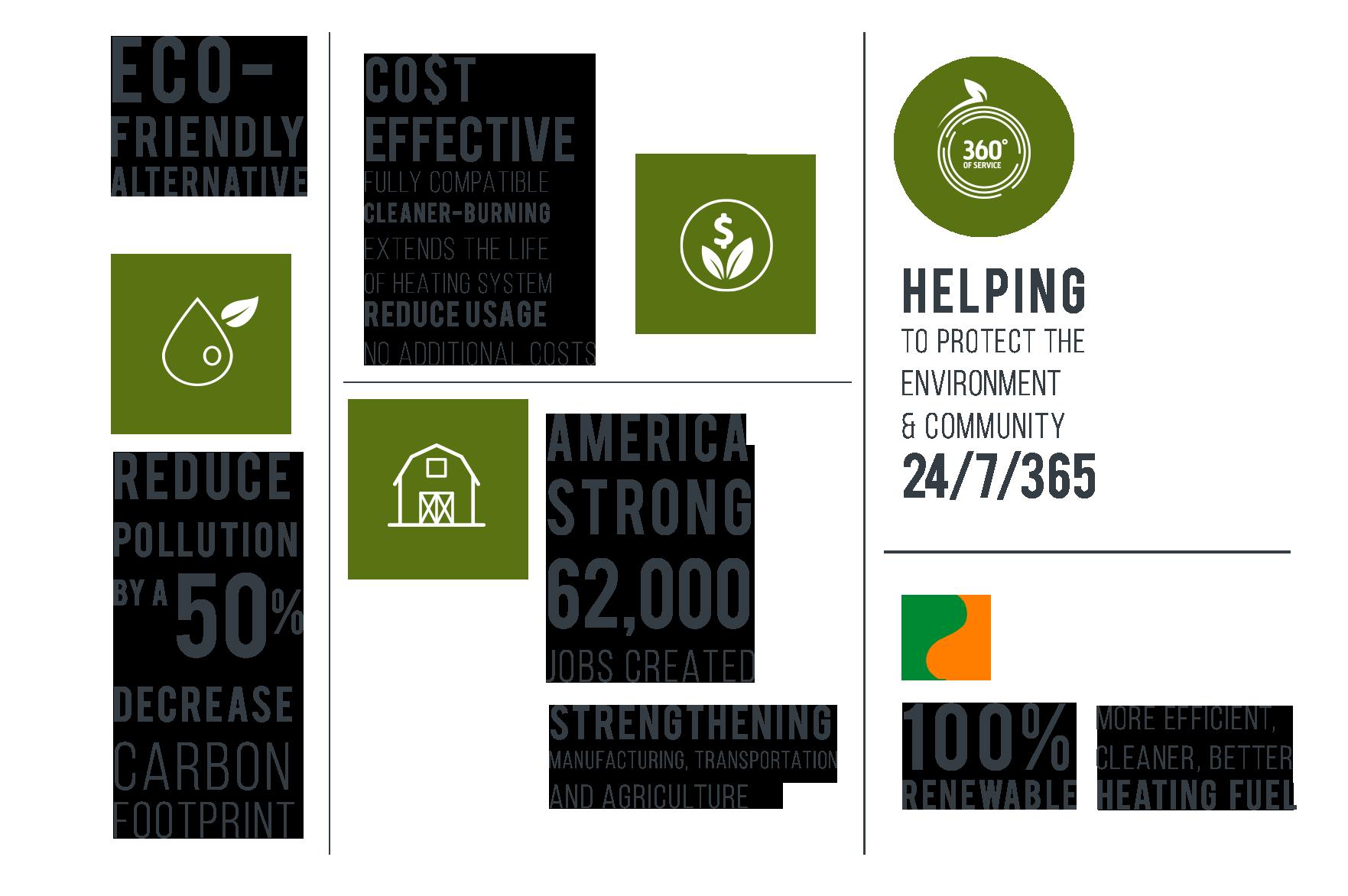 Bioheat Infographic